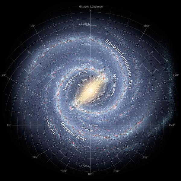 Галактика Млечный Путь как