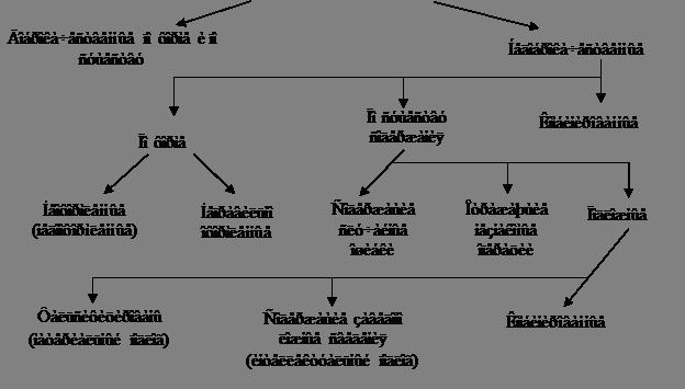 Рефераты по уголовному праву и процессу ru Сайт рефератов  МИНИСТЕРСТВО ОБРАЗОВАНИЯ РОССИЙСКОЙ ФЕДЕРАЦИИ ХАКАССКИЙ ГОСУДАРСТВЕННЫЙ УНИВЕРСИТЕТ им Н Ф КАТАНОВА ИНСТИТУТ ИСТОРИИ И ПРАВА КАФЕДРА УГОЛОВНОГО ПРАВА И