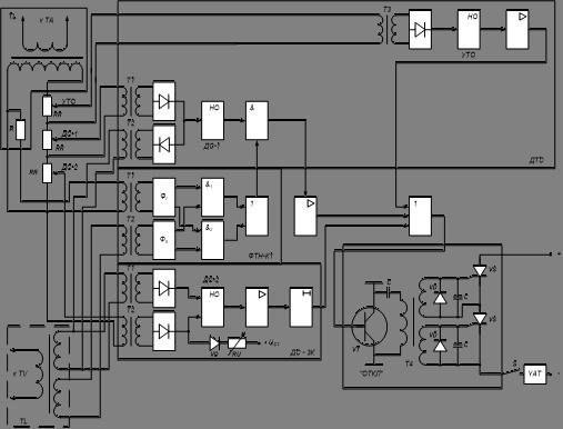 схема электронной защиты фидера 27.5 кв