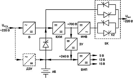 Структурная схема силовой цепи