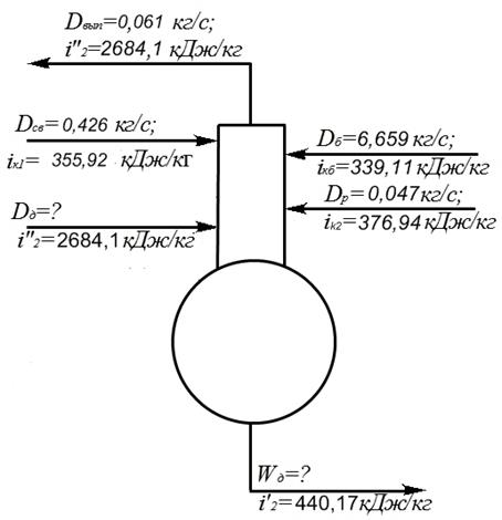 Расчётная схема деаэратора.