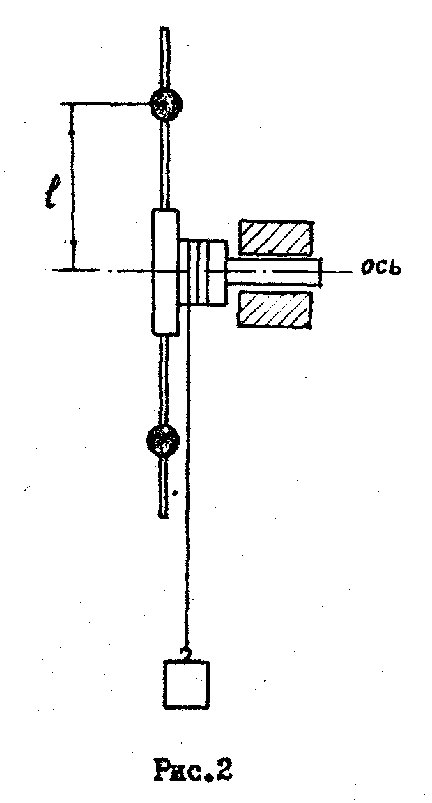маятник Обербека (рис.2).