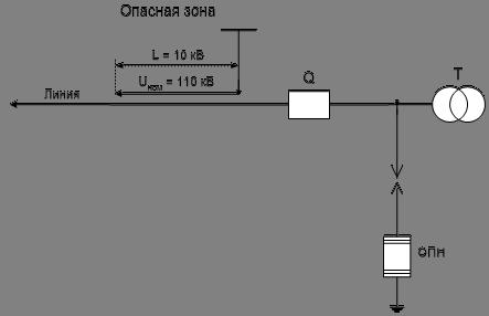 Рис.7 Схема грозозащиты ВЛ-110