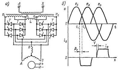 Реферат на тему вентильный двигатель 7198