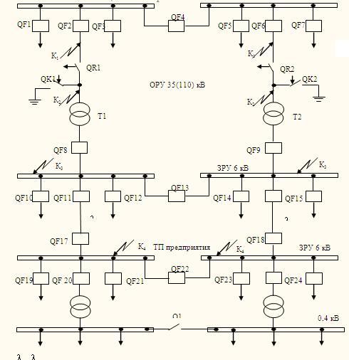 Рисунок 1.1 Схема
