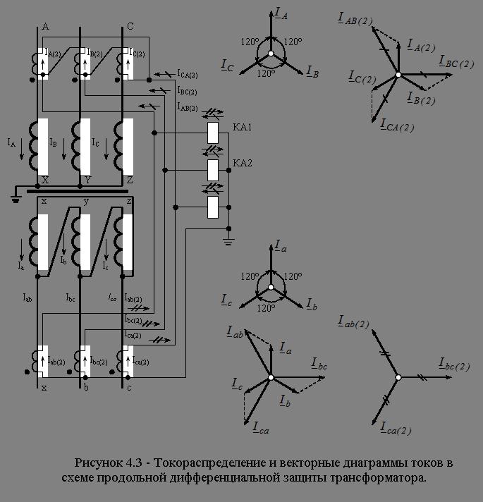 обмоток звезда-треугольник