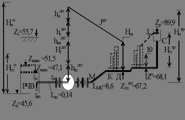 1 Гидравлическая схема