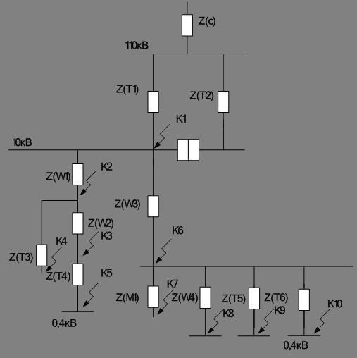 4.1 Определение токов
