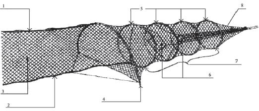 Изготовление сетей для ловли рыбы своими руками