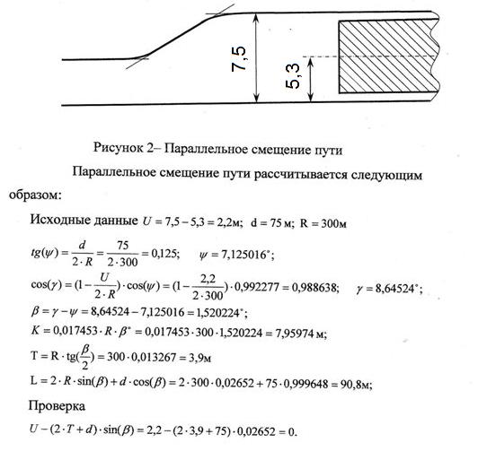 Схема параллельного смещения