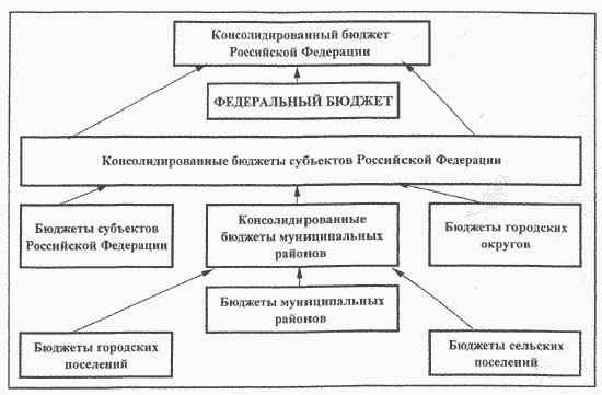 схеме 1 указы Президента