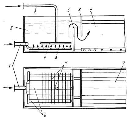 Схема аэрофлокулятора.