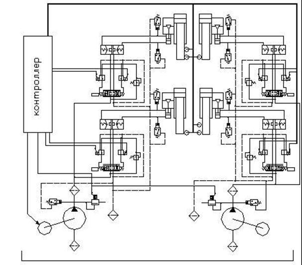 1.3 – Функциональная схема