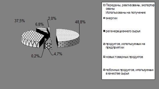 Проект складирования галитовых отходов в Великих Луках,Морозовске