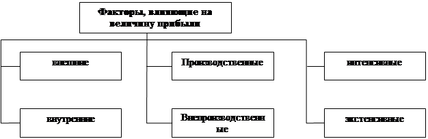 Традиционно двумя основными факторами, в наибольшей степени влияющими на кредитное качество российских компаний