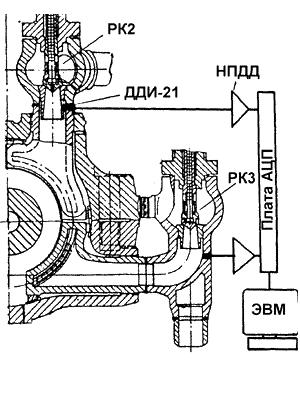паровой турбины К-200-130.