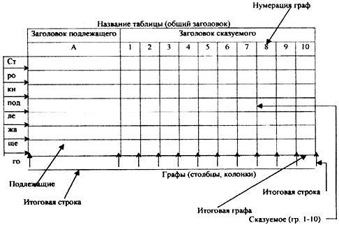 анализ производства продукции курсовая