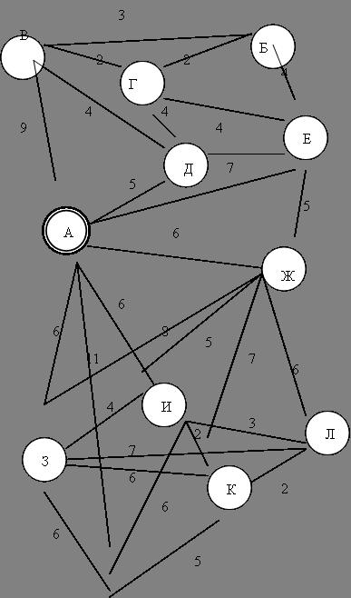 Рисунок 1 – Схема размещения