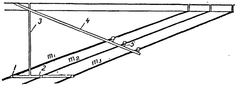 4—главный наклонный ствол;
