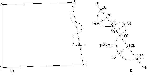 Рисунок 3.1- а) - Схема границ