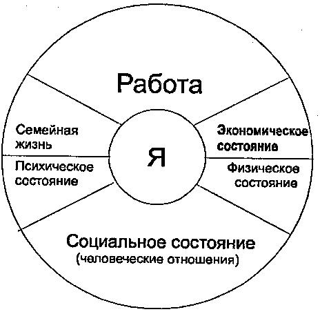 Рис.1 Примерная структура
