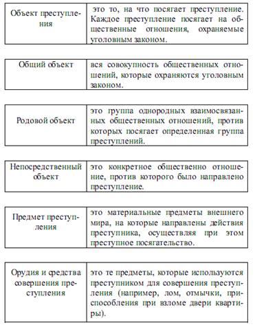 Курсовая состав преступления в российском уголовном праве загрузить Популярные запросы картинок