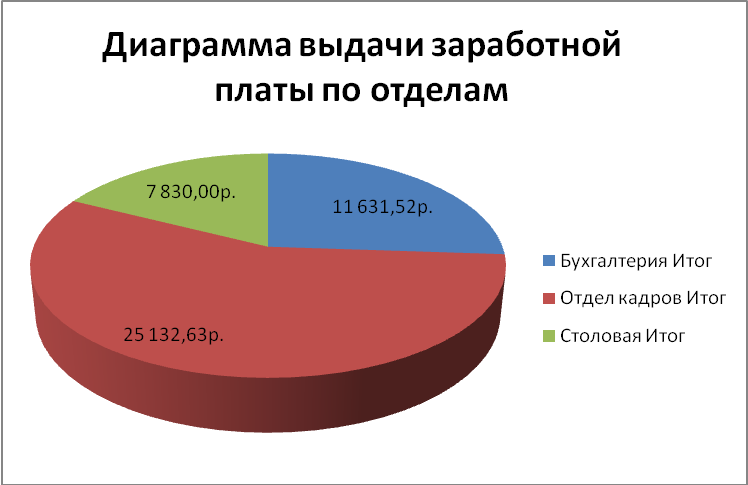 доклад на тему диаграмма эйлера венна