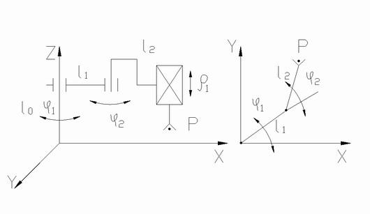 Кинематическая схема робота.
