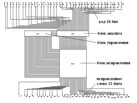 Рис.2.4 — Схема декодера