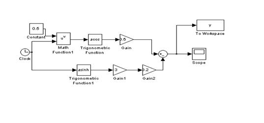 1.1 – Структурная схема