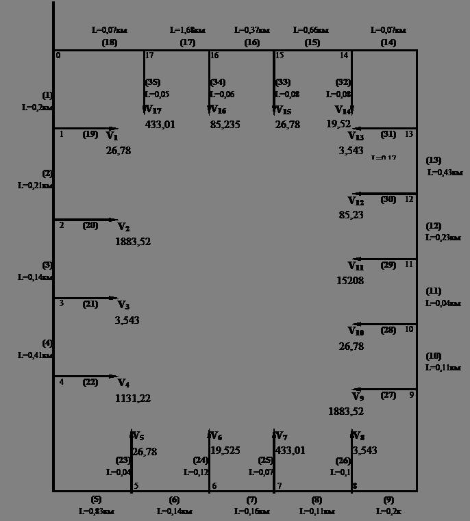 Расчётная схема кольцевого