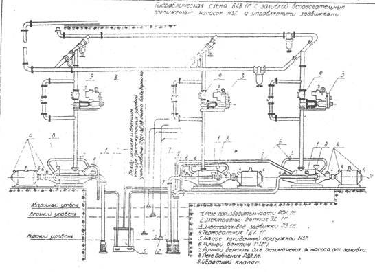 1 –Гидравлическая схема