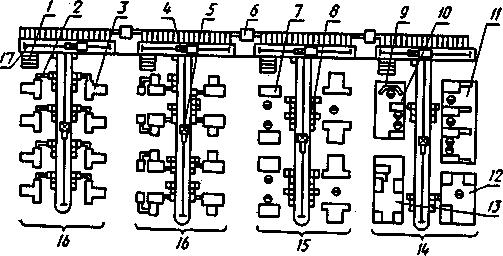 Рис. 3 - Структурная схема ГАЦ