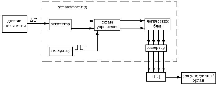 схемы управления шаговым