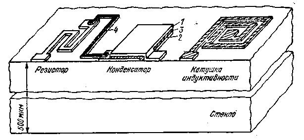 Структура элементов пленочной