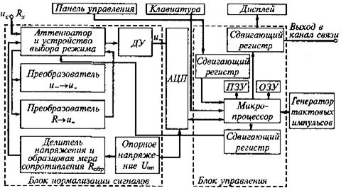 схему цифрового вольтметра