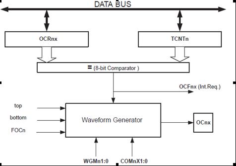 11 показана блок-схема модуля