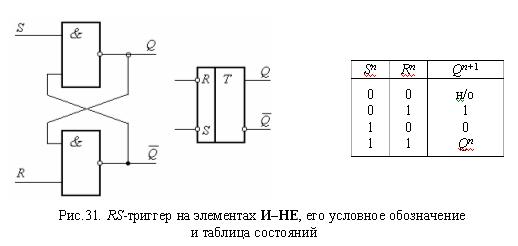 7) показывающую сочетания