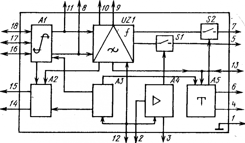3 Структурная схема ИМС