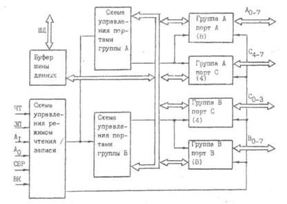 Рисунок 1.1 - Структурная