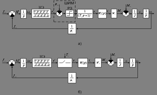 Рисунок 1.11 - Полная схема