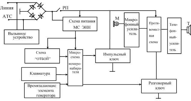 Структурная схема ТА с