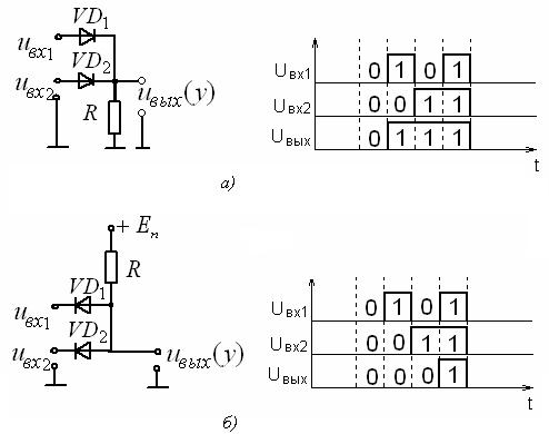 1 а показана схема и временные