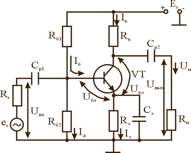 Рисунок 2 – Схема