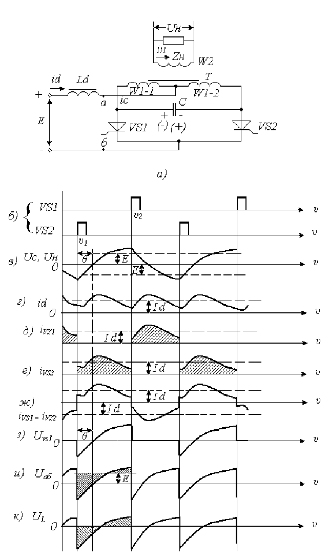 однофазного инвертора тока