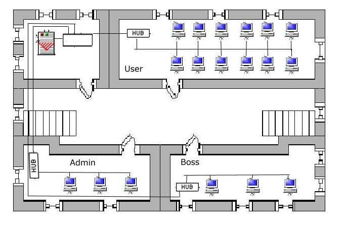 Построение локальной вычислительной сети предприятия. Курсовая работа (т). Читать текст оnline -
