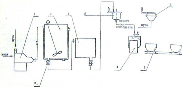 Аппаратурная схема
