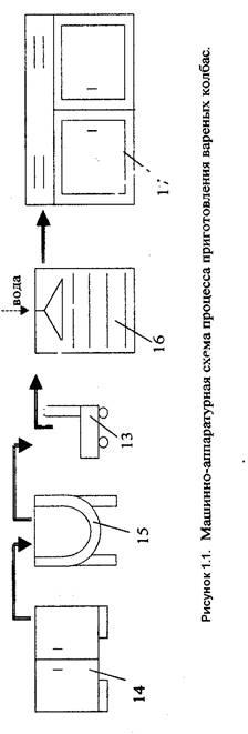 Описание схемы автоматического