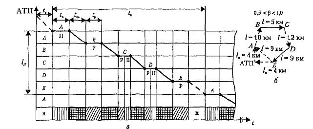 Схема и график приведены на