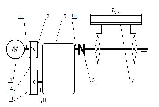 Схема приводной станции